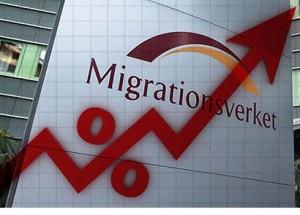 Migrationsverket-med-graf-300x215